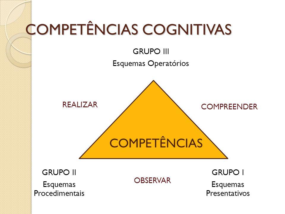 GESTORES/PROFESSORES COMO CATALISADORES DA SOCIEDADE DO CONHECIMENTO Promover a aprendizagem cognitiva profunda.