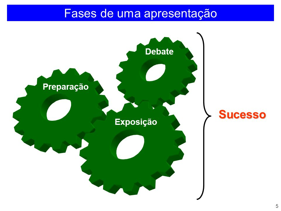 4 O que uma apresentação pode fazer por você? a)Dá visibilidade: expõe a pessoa perante os seus pares. b)Dá dinamismo: permitindo interatividade com a