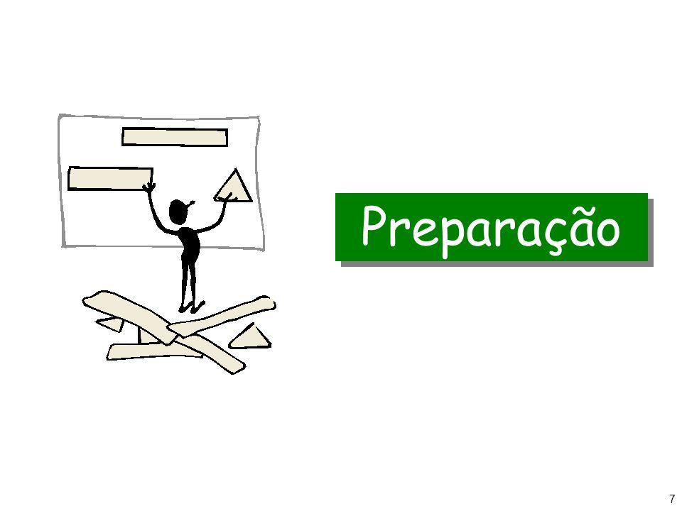 6 O que significa sucesso em uma apresentação? 1.Cumprir o tempo 2.Não descuidar da qualidade 3.Transmitir, de forma clara e objetiva, o conteúdo 4.De
