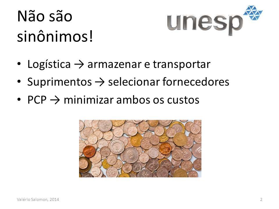 Não são sinônimos! Valério Salomon, 20142 Logística armazenar e transportar Suprimentos selecionar fornecedores PCP minimizar ambos os custos