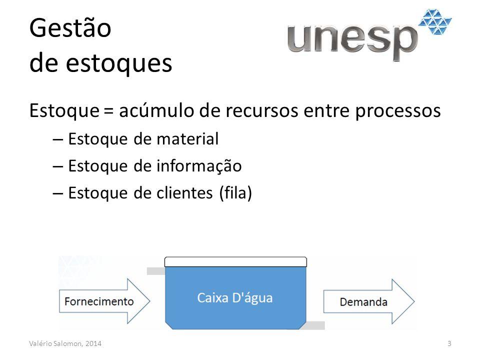Gestão de estoques Valério Salomon, 20143 Estoque = acúmulo de recursos entre processos – Estoque de material – Estoque de informação – Estoque de cli
