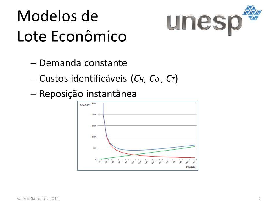 Modelos de Lote Econômico Valério Salomon, 20145 – Demanda constante – Custos identificáveis (C H, C O, C T ) – Reposição instantânea