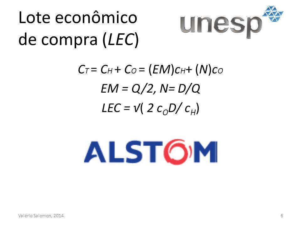 Lote econômico de compra (LEC) Valério Salomon, 20146 C T = C H + C O = (EM)c H + (N)c O EM = Q/2, N= D/Q LEC = ( 2 c O D/ c H )