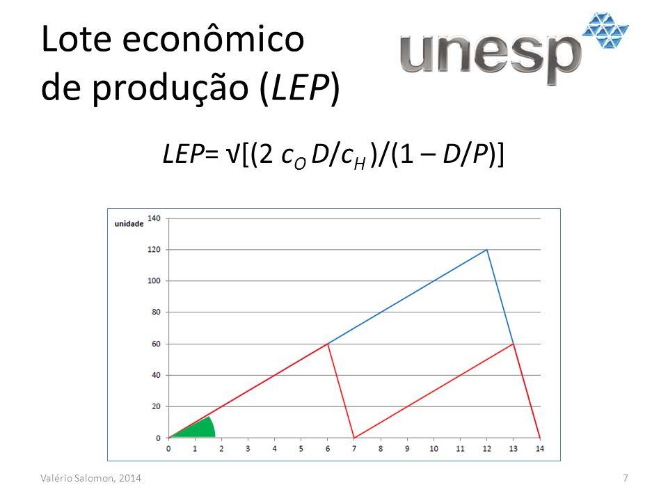 Lote econômico de produção (LEP) Valério Salomon, 20147 LEP= [(2 c O D/c H )/(1 – D/P)]