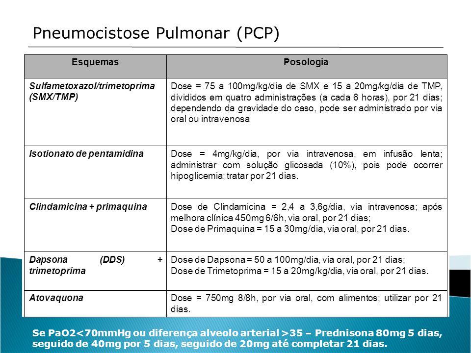 Pneumocistose Pulmonar (PCP) EsquemasPosologia Sulfametoxazol/trimetoprima (SMX/TMP) Dose = 75 a 100mg/kg/dia de SMX e 15 a 20mg/kg/dia de TMP, dividi