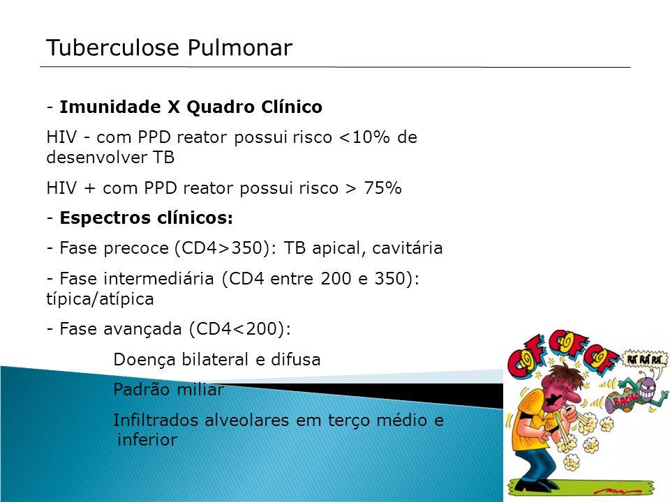 Tuberculose Pulmonar - Imunidade X Quadro Clínico HIV - com PPD reator possui risco <10% de desenvolver TB HIV + com PPD reator possui risco > 75% - E