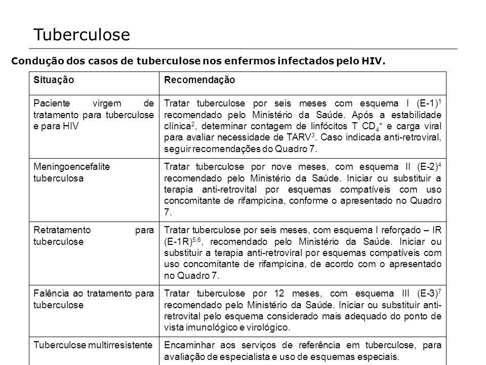 Tuberculose SituaçãoRecomendação Paciente virgem de tratamento para tuberculose e para HIV Tratar tuberculose por seis meses com esquema I (E-1) 1 rec