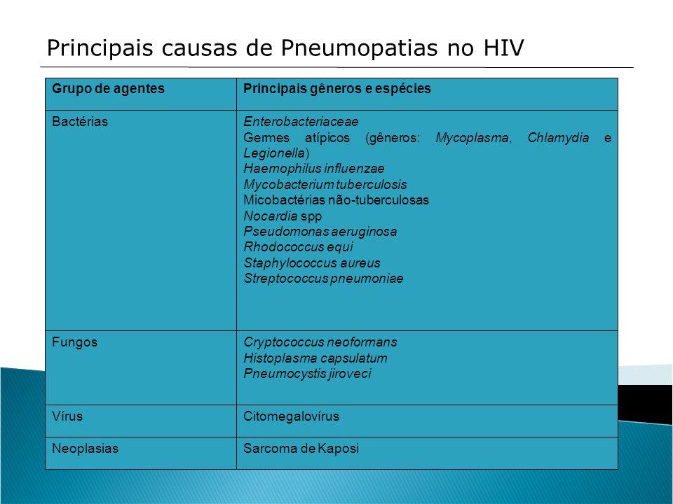 Principais causas de Pneumopatias no HIV Grupo de agentesPrincipais gêneros e espécies BactériasEnterobacteriaceae Germes atípicos (gêneros: Mycoplasm
