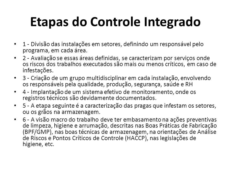 Etapas do Controle Integrado 1 - Divisão das instalações em setores, definindo um responsável pelo programa, em cada área. 2 - Avaliação se essas área