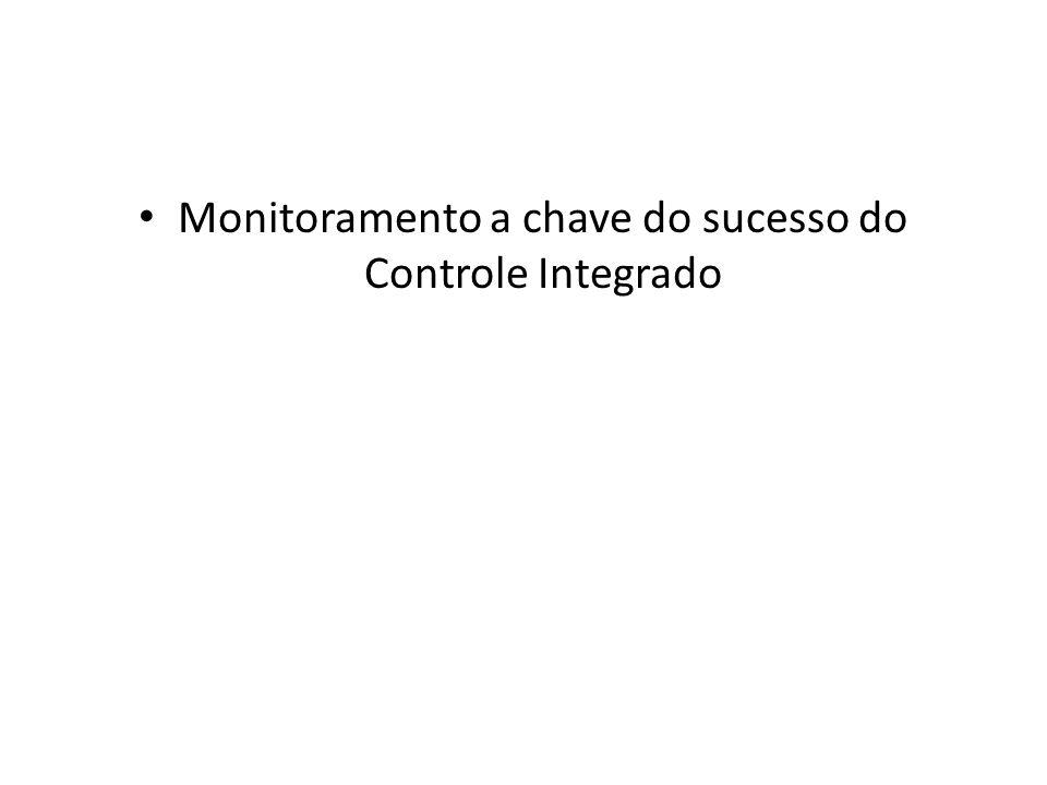 Monitoramento a chave do sucesso do Controle Integrado