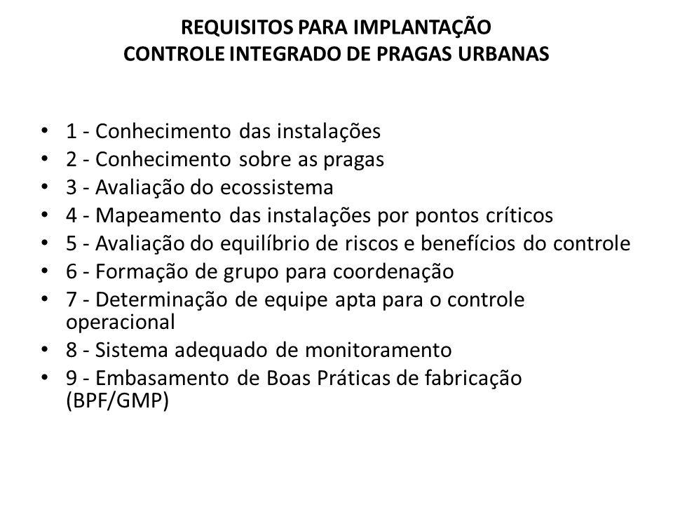 REQUISITOS PARA IMPLANTAÇÃO CONTROLE INTEGRADO DE PRAGAS URBANAS 1 - Conhecimento das instalações 2 - Conhecimento sobre as pragas 3 - Avaliação do ec