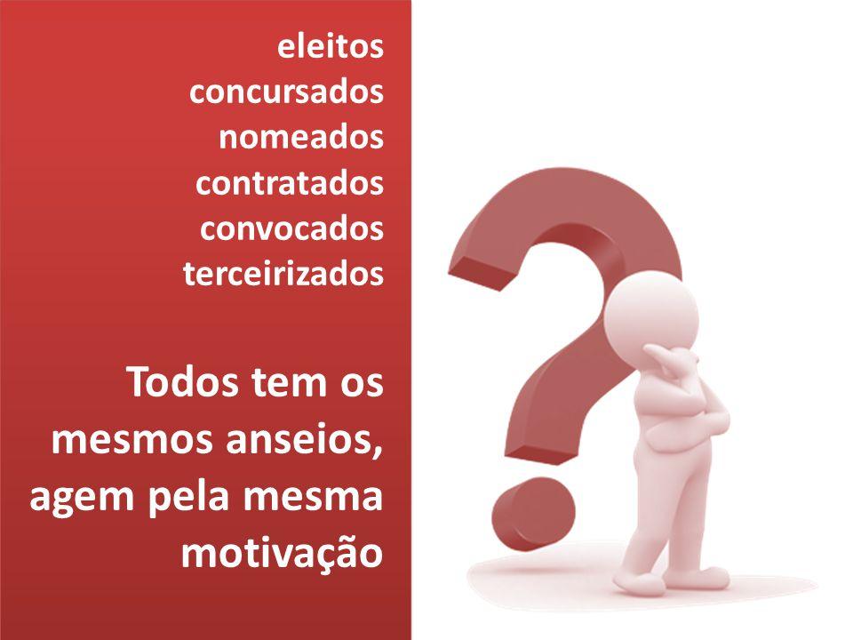eleitos concursados nomeados contratados convocados terceirizados Todos tem os mesmos anseios, agem pela mesma motivação