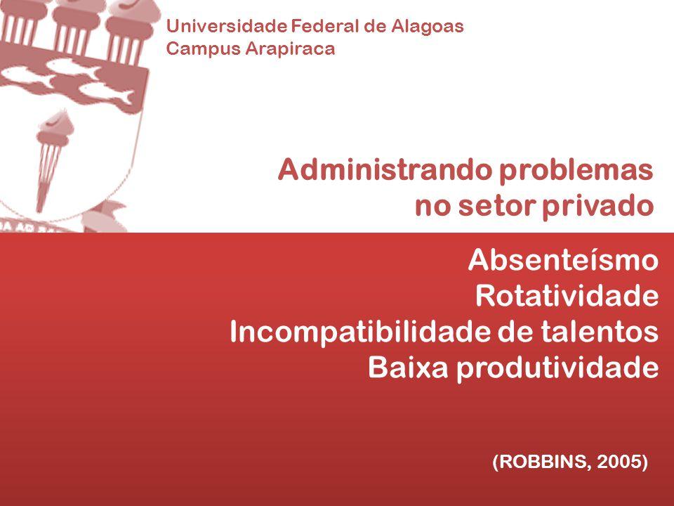 Universidade Federal de Alagoas Campus Arapiraca Administrando problemas no setor privado Absenteísmo Rotatividade Incompatibilidade de talentos Baixa