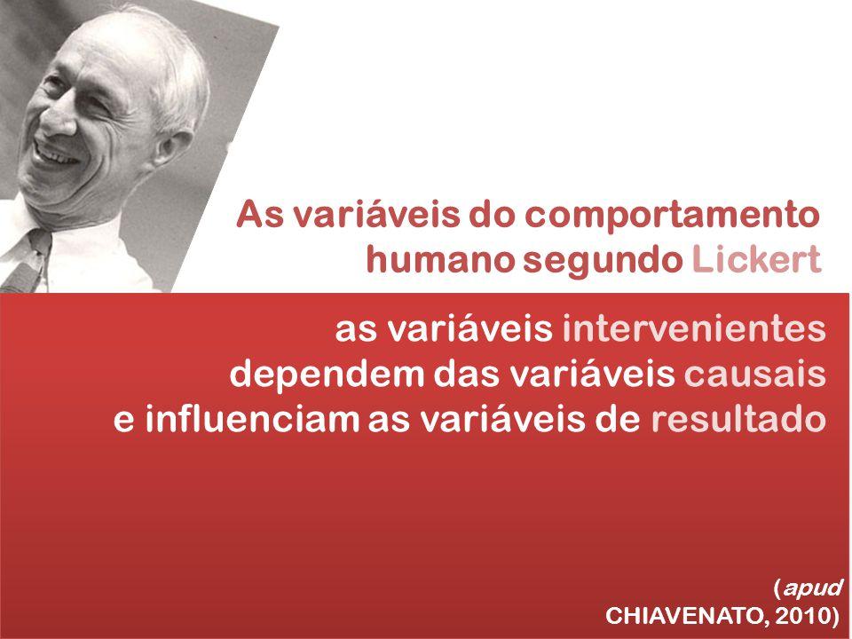 As variáveis do comportamento humano segundo Lickert (apud CHIAVENATO, 2010) as variáveis intervenientes dependem das variáveis causais e influenciam