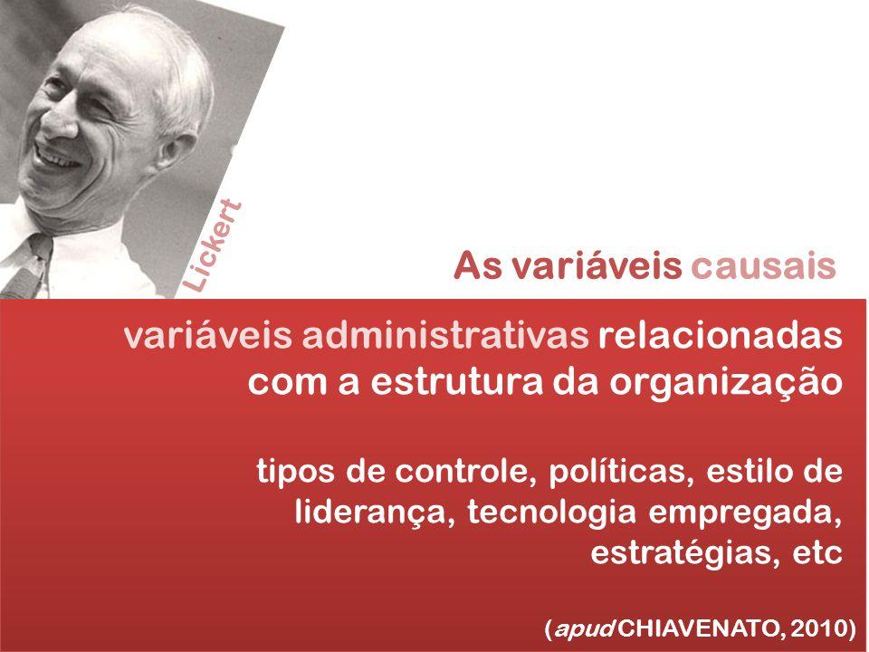 As variáveis causais (apud CHIAVENATO, 2010) variáveis administrativas relacionadas com a estrutura da organização tipos de controle, políticas, estil