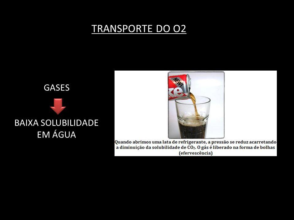 TRANSPORTE DO O2 GASES BAIXA SOLUBILIDADE EM ÁGUA