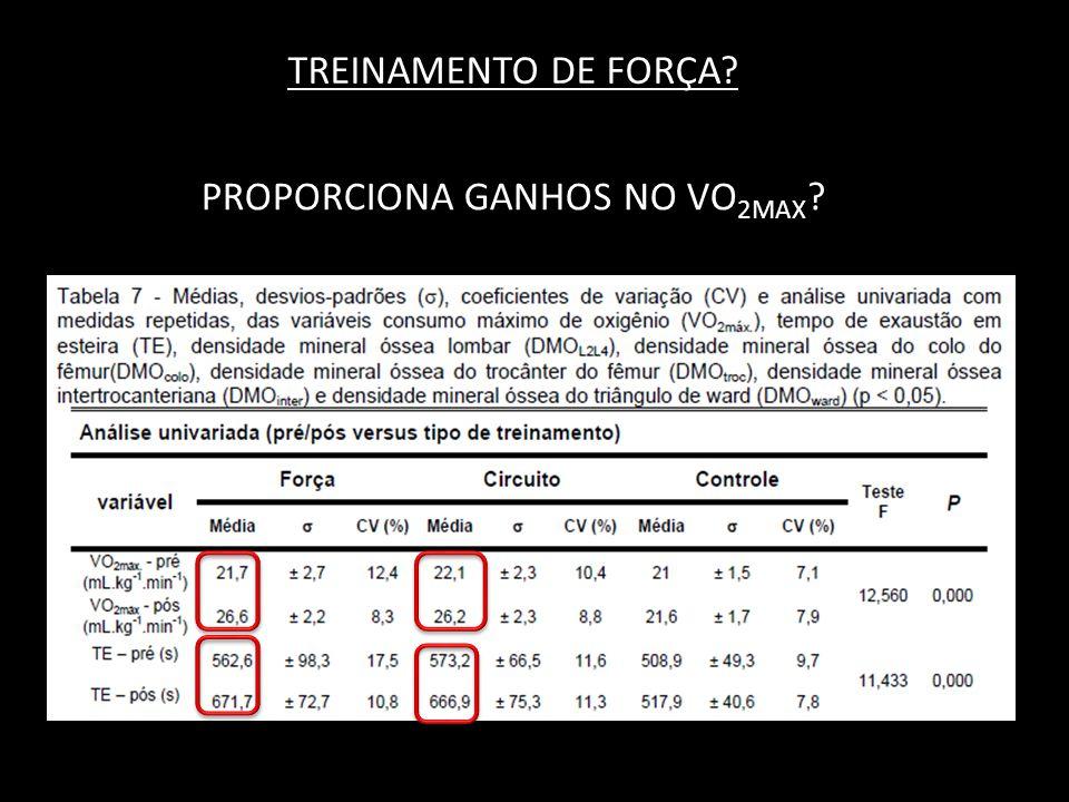 TREINAMENTO DE FORÇA? PROPORCIONA GANHOS NO VO 2MAX ?