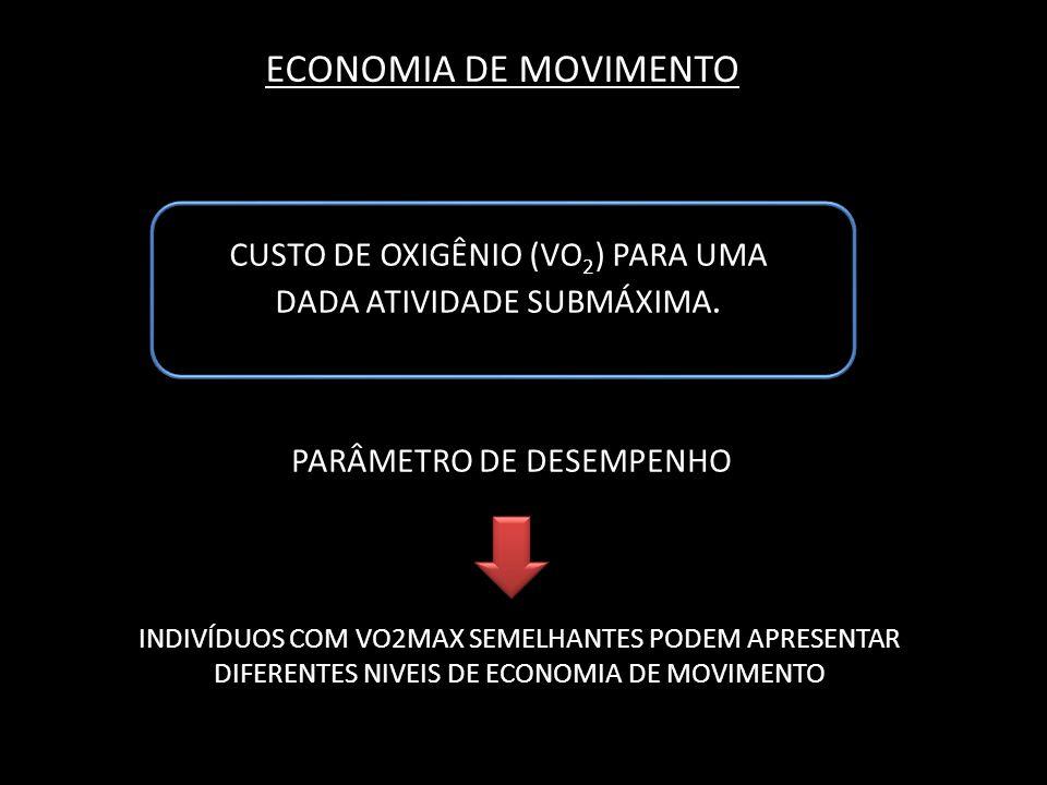 ECONOMIA DE MOVIMENTO CUSTO DE OXIGÊNIO (VO 2 ) PARA UMA DADA ATIVIDADE SUBMÁXIMA. PARÂMETRO DE DESEMPENHO INDIVÍDUOS COM VO2MAX SEMELHANTES PODEM APR