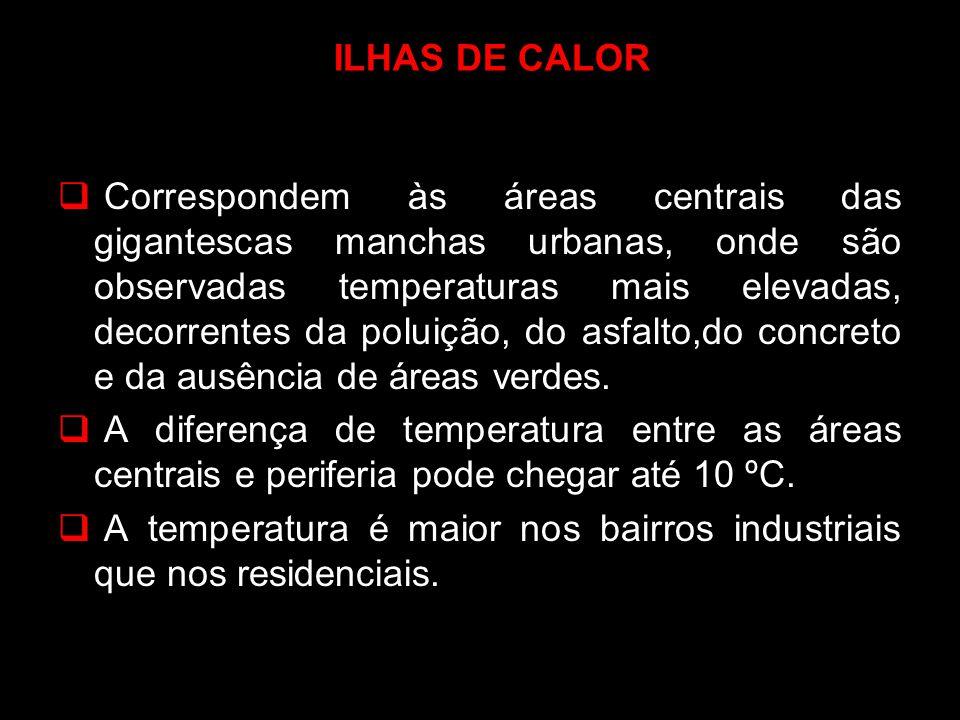 ILHAS DE CALOR Correspondem às áreas centrais das gigantescas manchas urbanas, onde são observadas temperaturas mais elevadas, decorrentes da poluição
