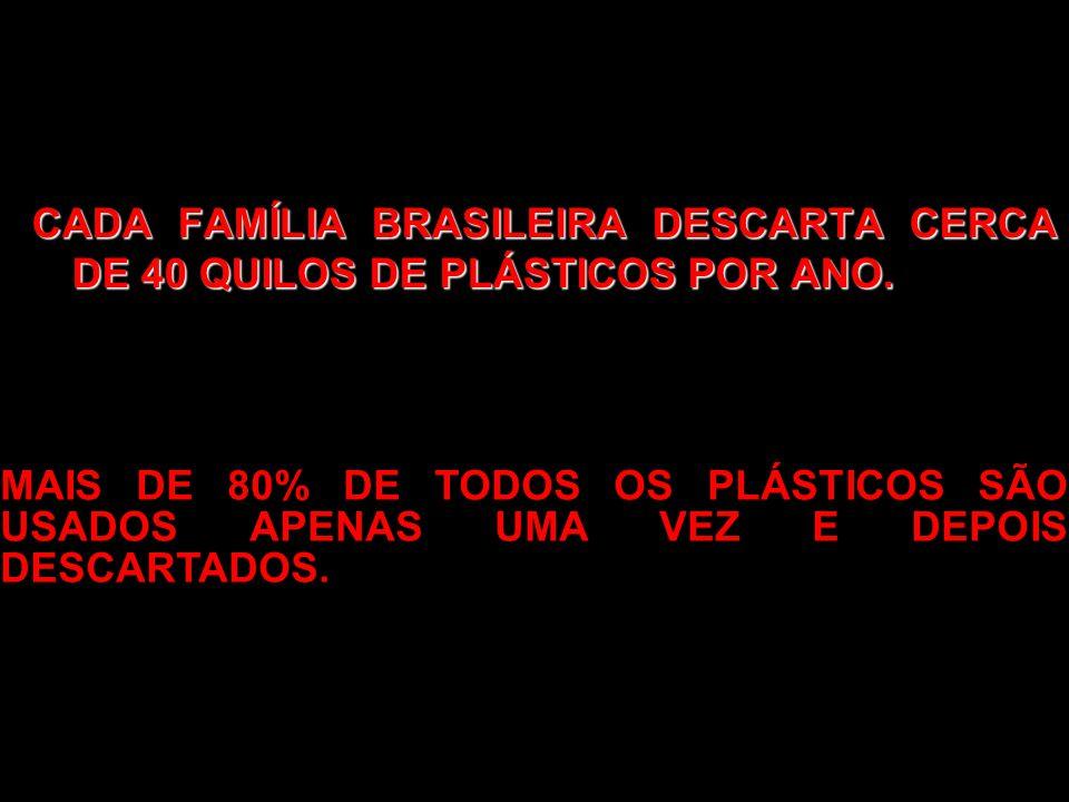 CADA FAMÍLIA BRASILEIRA DESCARTA CERCA DE 40 QUILOS DE PLÁSTICOS POR ANO. MAIS DE 80% DE TODOS OS PLÁSTICOS SÃO USADOS APENAS UMA VEZ E DEPOIS DESCART