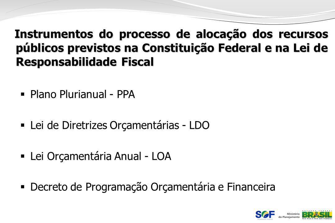 Instrumentos do processo de alocação dos recursos públicos previstos na Constituição Federal e na Lei de Responsabilidade Fiscal Plano Plurianual - PP