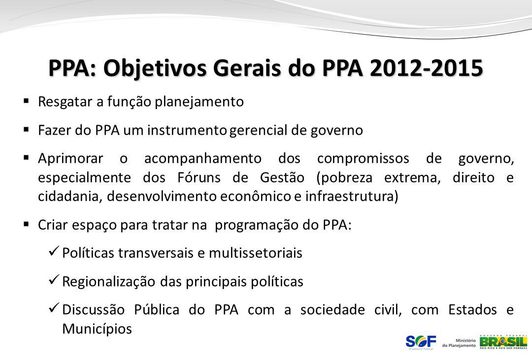 PPA: Objetivos Gerais do PPA 2012-2015 Resgatar a função planejamento Fazer do PPA um instrumento gerencial de governo Aprimorar o acompanhamento dos