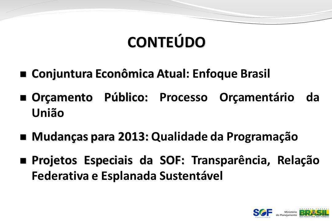 CONTEÚDO Conjuntura Econômica Atual Conjuntura Econômica Atual: Enfoque Brasil Orçamento Público: Orçamento Público: Processo Orçamentário da União Mu