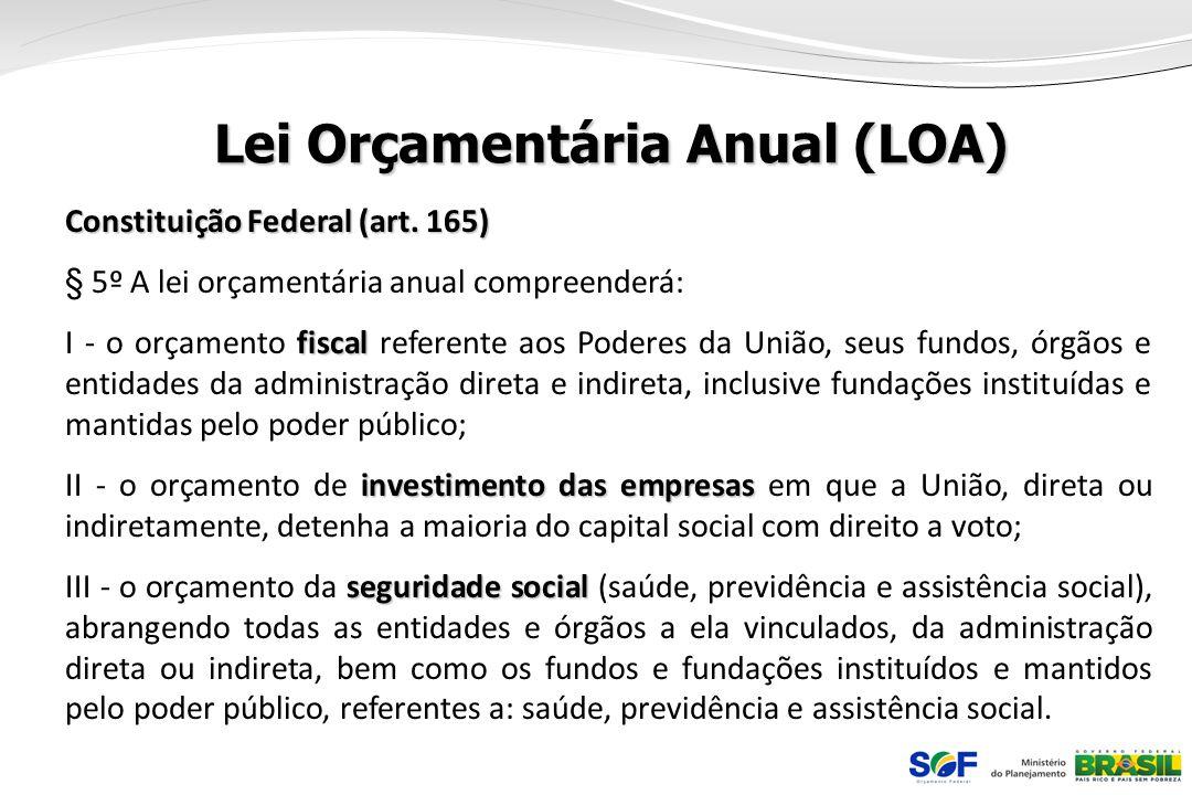 Lei Orçamentária Anual (LOA) Constituição Federal (art. 165) § 5º A lei orçamentária anual compreenderá: fiscal I - o orçamento fiscal referente aos P