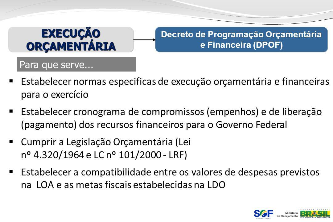 EXECUÇÃOORÇAMENTÁRIA Decreto de Programação Orçamentária e Financeira (DPOF) Estabelecer normas especificas de execução orçamentária e financeiras par