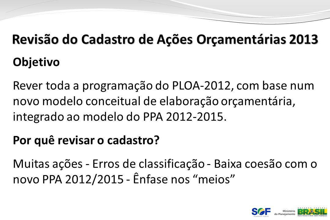 Revisão do Cadastro de Ações Orçamentárias 2013 Objetivo Rever toda a programação do PLOA-2012, com base num novo modelo conceitual de elaboração orça