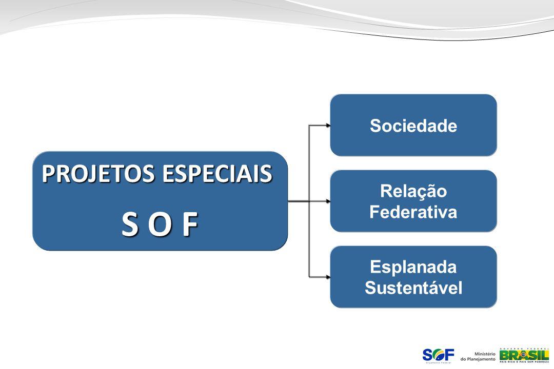 Sociedade Relação Federativa Esplanada Sustentável PROJETOS ESPECIAIS S O F