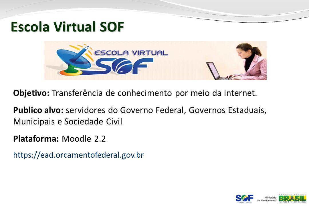 Escola Virtual SOF Objetivo: Transferência de conhecimento por meio da internet. Publico alvo: servidores do Governo Federal, Governos Estaduais, Muni