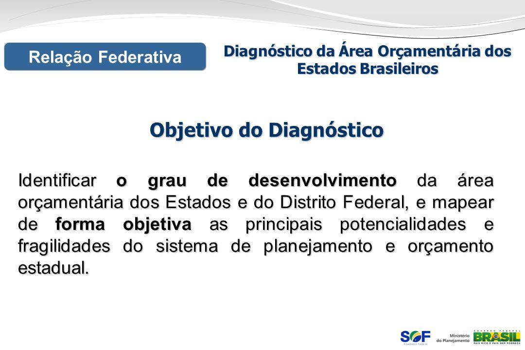 Relação Federativa Diagnóstico da Área Orçamentária dos Estados Brasileiros Objetivo do Diagnóstico Identificar o grau de desenvolvimento da área orça