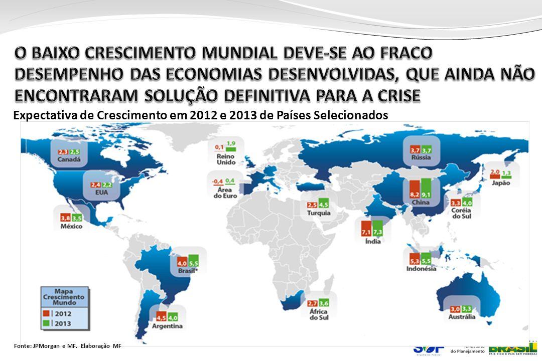 Expectativa de Crescimento em 2012 e 2013 de Países Selecionados Fonte: JPMorgan e MF. Elaboração MF