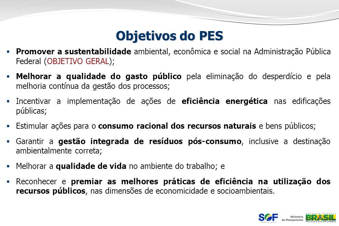Objetivos do PES Promover a sustentabilidade ambiental, econômica e social na Administração Pública Federal (OBJETIVO GERAL); Melhorar a qualidade do