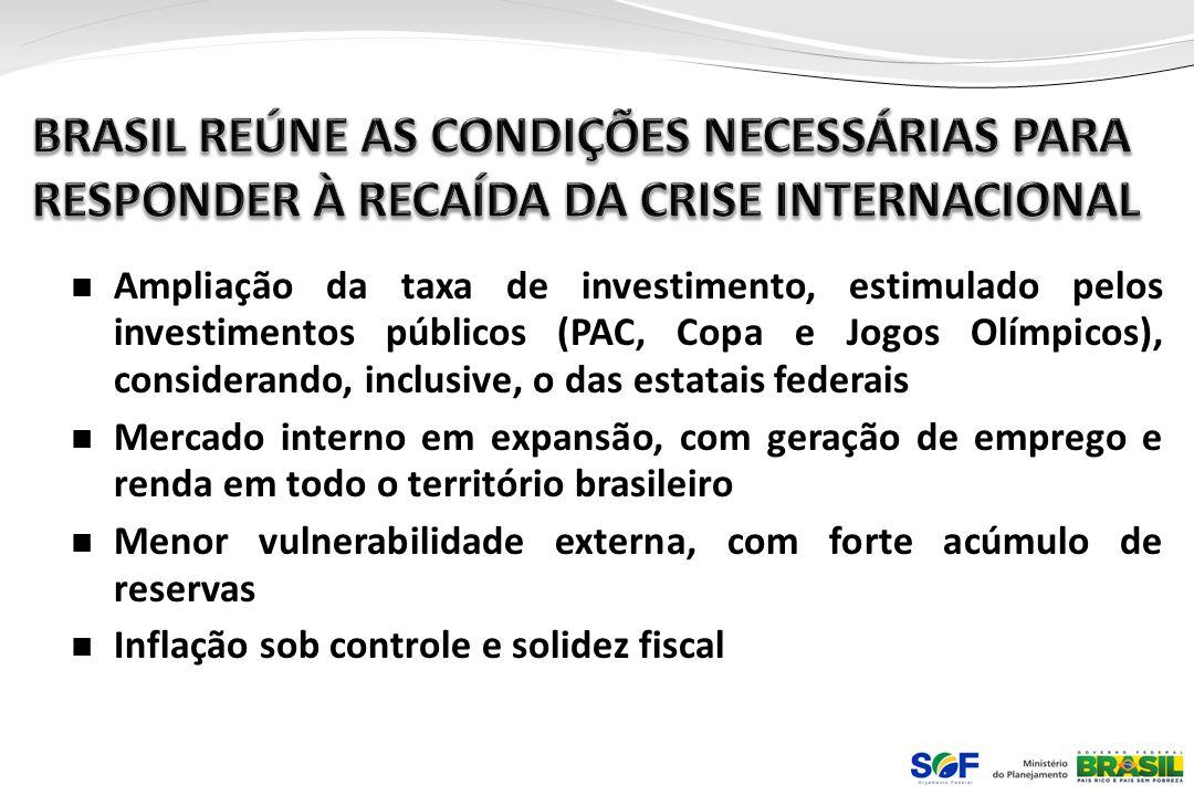 Ampliação da taxa de investimento, estimulado pelos investimentos públicos (PAC, Copa e Jogos Olímpicos), considerando, inclusive, o das estatais fede