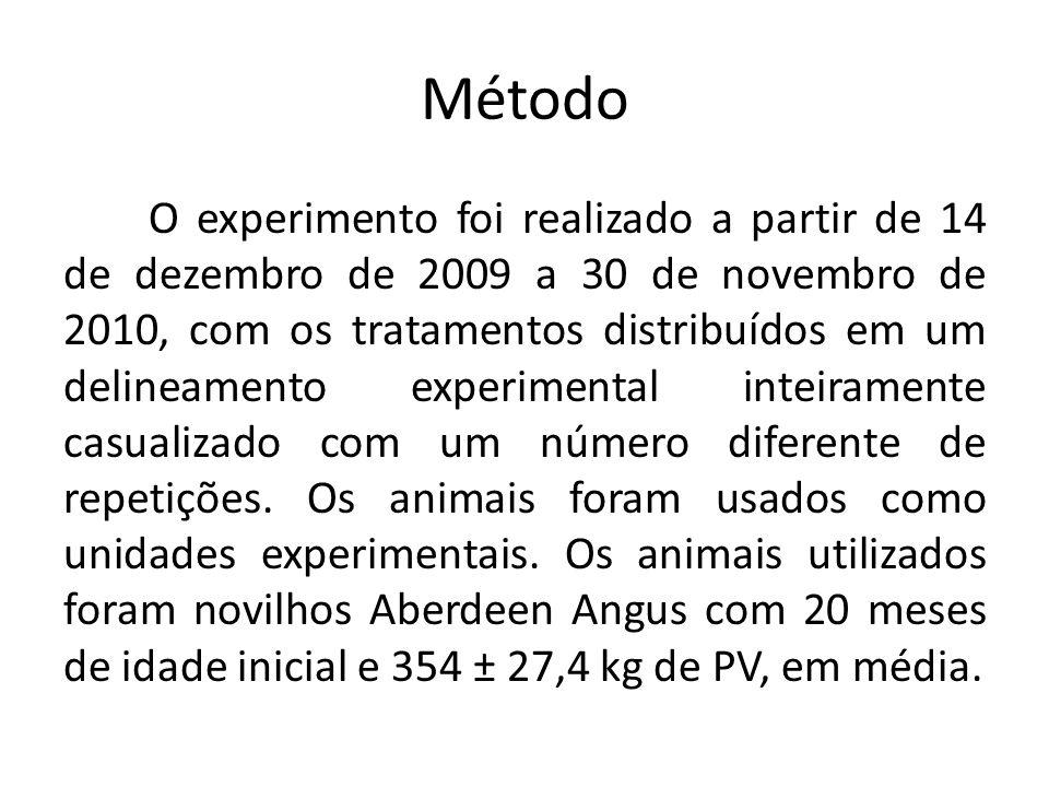Método O experimento foi realizado a partir de 14 de dezembro de 2009 a 30 de novembro de 2010, com os tratamentos distribuídos em um delineamento experimental inteiramente casualizado com um número diferente de repetições.