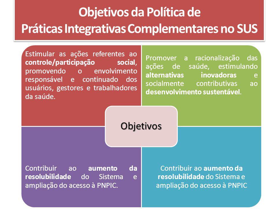 Objetivos da Política de Práticas Integrativas Complementares no SUS Estimular as ações referentes ao controle/participação social, promovendo o envol