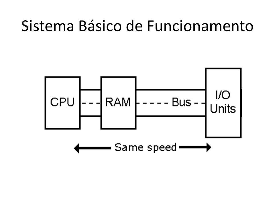 Processador Algumas CPUs incorporam o hyperprocessamento (como se um núcleo fossem dois) A potência de um processador é medida pela quantidade de dados que ela consegue processar, sendo que a sua velocidade é classificada pela quantidade de ciclos por segundo.