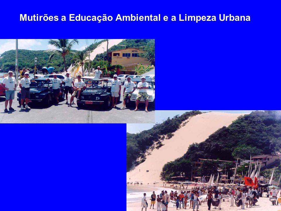Mutirões a Educação Ambiental e a Limpeza Urbana