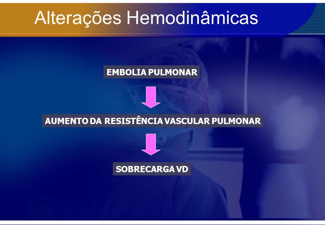 Alterações Hemodinâmicas EMBOLIA PULMONAR AUMENTO DA RESISTÊNCIA VASCULAR PULMONAR SOBRECARGA VD