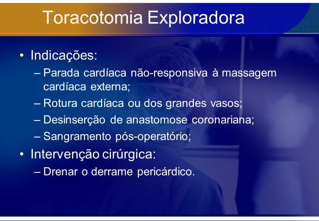 Toracotomia Exploradora Indicações: –Parada cardíaca não-responsiva à massagem cardíaca externa; –Rotura cardíaca ou dos grandes vasos; –Desinserção d