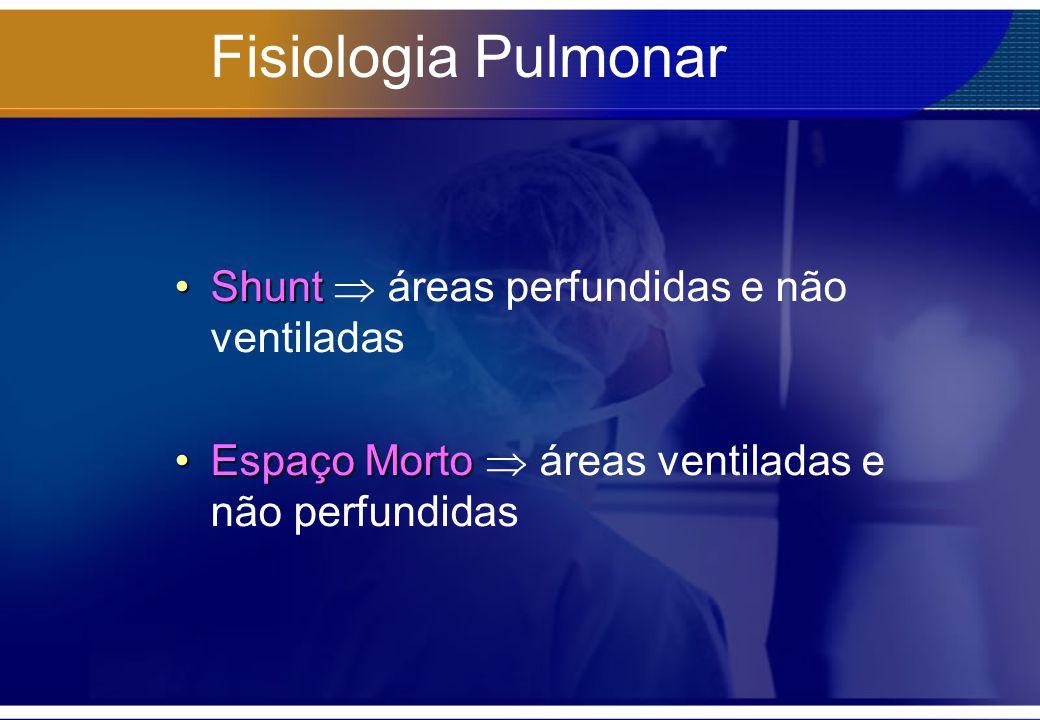 Fisiologia Pulmonar ShuntShunt áreas perfundidas e não ventiladas Espaço MortoEspaço Morto áreas ventiladas e não perfundidas