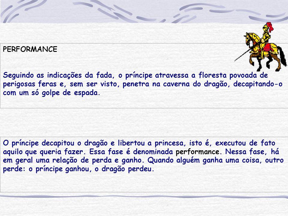 PERFORMANCE Seguindo as indicações da fada, o príncipe atravessa a floresta povoada de perigosas feras e, sem ser visto, penetra na caverna do dragão,