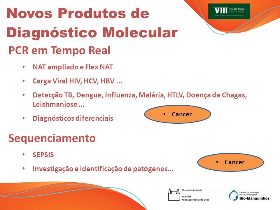 PCR em Tempo Real NAT ampliado e Flex NAT Carga Viral HIV, HCV, HBV...