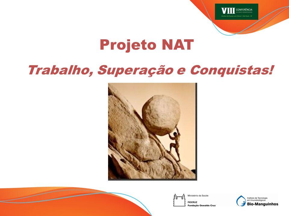 Cooperação e Parcerias Estratégicas Projeto NAT 2005-2013 Aceitar e Enfrentar o Desafio Patente da Fiocruz Registro 1° NAT Real Triplex no Mundo.