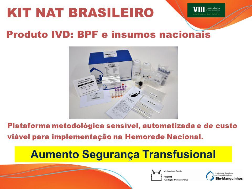 KIT NAT BRASILEIRO Produto IVD: BPF e insumos nacionais Plataforma metodológica sensível, automatizada e de custo viável para implementação na Hemored