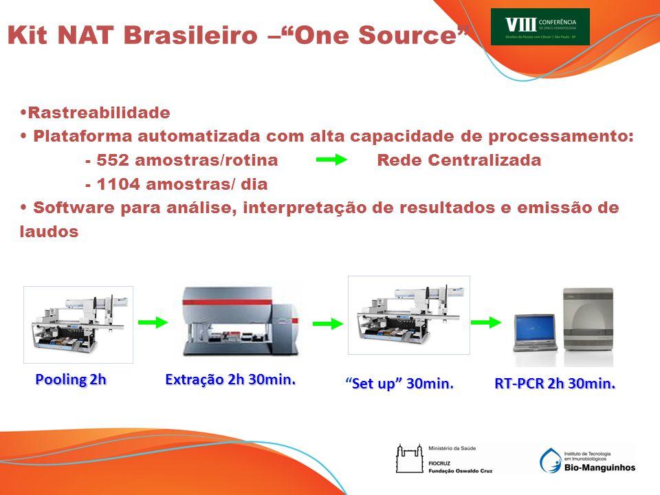 Rastreabilidade Plataforma automatizada com alta capacidade de processamento: - 552 amostras/rotina Rede Centralizada - 1104 amostras/ dia Software pa