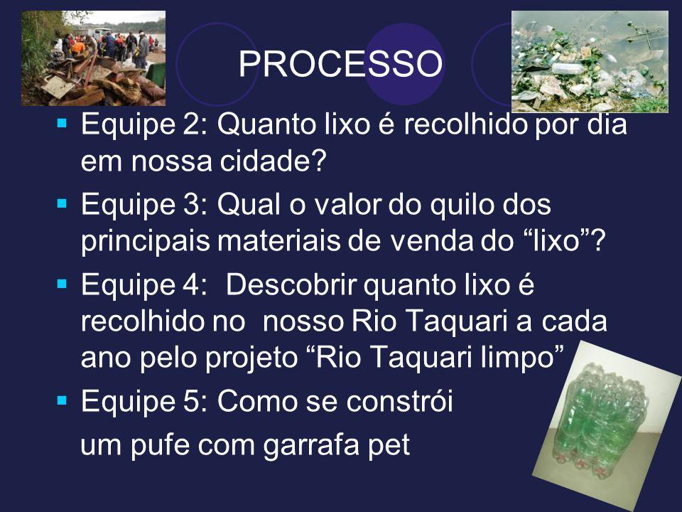 PROCESSO Equipe 2: Quanto lixo é recolhido por dia em nossa cidade? Equipe 3: Qual o valor do quilo dos principais materiais de venda do lixo? Equipe