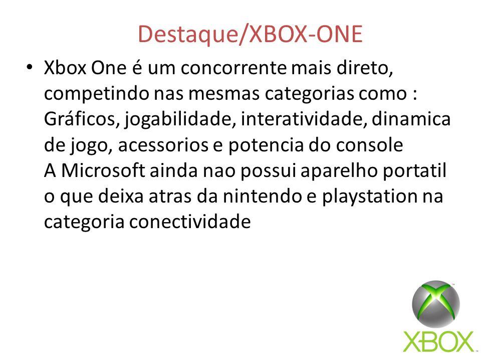 Destaque/XBOX-ONE Xbox One é um concorrente mais direto, competindo nas mesmas categorias como : Gráficos, jogabilidade, interatividade, dinamica de j